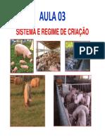 AULA 03 SISTEMA DE CRIAÇÃO