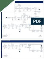 DF-RYS-06 Diagrama de Flujo Reclutamiento y Selección