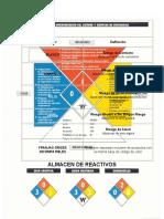 ALMACEN DE REACTIVOS.doc