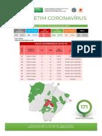 BOLETIM-CORONAVIRUS-19-03-2020.pdf.pdf.pdf