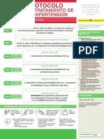 HEARTS Protocol -  Plantilla Protocolo de Hipertension (Preferido) - Argentina-spa