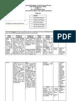Categoría de análisis apriorísticas