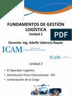Fundamentos de Gestión Logística - Unidad 2