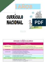 PROGRAMA CURRICULAR-INICIAL 3 AÑOS.pdf.pdf