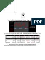 DSCC vs SRCC, Jan Filing Periods