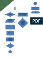 diagramadeflujoproveedores-130320101203-phpapp01.pdf
