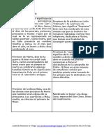 Significado de los meses del año.pdf