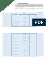 Evaluacion Del Aprendizaje en Casa