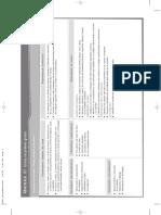 Guia CNS1_U00_programacion.pdf