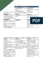 Los presocráticos (tabla comparativa)