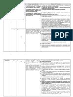 cuadro de evaluacion por Niveles.docx