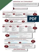 como patentar en colombia 2.0.pdf