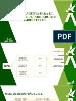 PRESENTACION PARA EL REPORTE DE INDICADORES AMBIENTALES