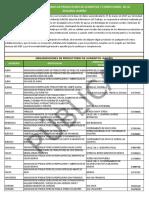 narino-_asociaciones_productoras.pdf