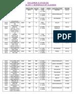 Spring 2011 Cs Schedule