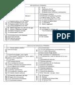 Geograf-Biolog_t 6ro PRIMARIA.docx