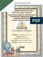 Flujo Grama de un proceso de Auditoría. Administración. Nubia Villota.Segundo A.pdf