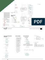 Formula Fizik Pecutan SPM 2019