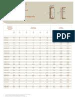 Annex 1.18 American channels.pdf