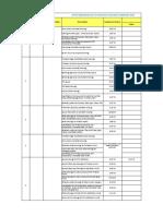 KPI all teams (10.07.19)