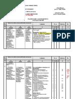 M1 Administrarea_firmei_11