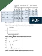 Tabela 7_ Graficos