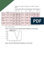 Tabela 9_ Graficos