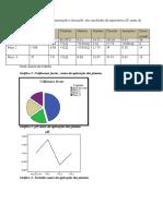 Tabela 11_ Graficos