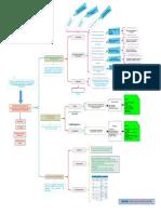 Evidencia Cuadro Sinoptico Importancia del proceso de evaluación y características de los instrumentos de diagnóstico