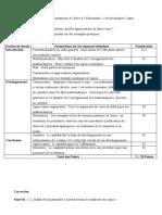 Corrigé dissertation psychopédagogique