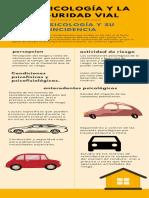 la PSICOLOGÍA y la seguridad vial (1)