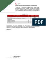 Resultados Finales CPM 001-2020