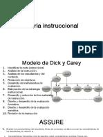teoriaInstruccional.pdf