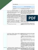 Actividad 2. Elementos y clasificación de las obligaciones