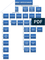 Mapa Conceptual Admin