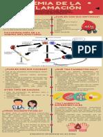 POSTER GRUPO 17 ANEMIA DE LA INFLAMACIÓN .pdf