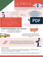 Blood Donation Infographic.pdf