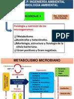 Sesión III, fisiología microbian