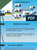 .Clase 3 Casos Contables Especiales II. Sucursales y Agencias RV..pdf