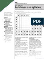 LA CLASSE - LANGAGE ECRIT - familiarisation avec le monde de l'écrit- MS GS CP - Le tableau des syllabes.pdf