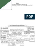 mapa conceptual TMR