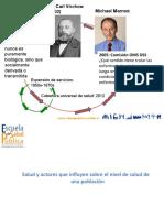 Bases Conceptuales Salud PublicaDr. Arteaga