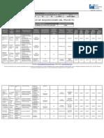 441618182-MATRIZ-DE-ADQUISICIONES-DEL-PROYECTO-docx.docx