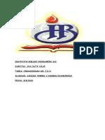 organigrama IBH