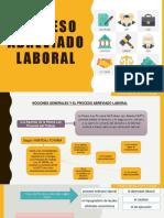 PROCESO ABREVIADO LABORAL FINAL (1)