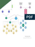 Mapa conceptual de ecologia.pdf