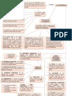 MAPA DE PROPIEDAD.docx