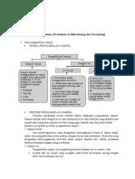 Resume dan skema ALT