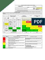 FT-SST-103 Formato Matriz para Análisis de Riesgo Eléctrico (Cortocircuito)