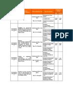 Cronograma Planificación SGC